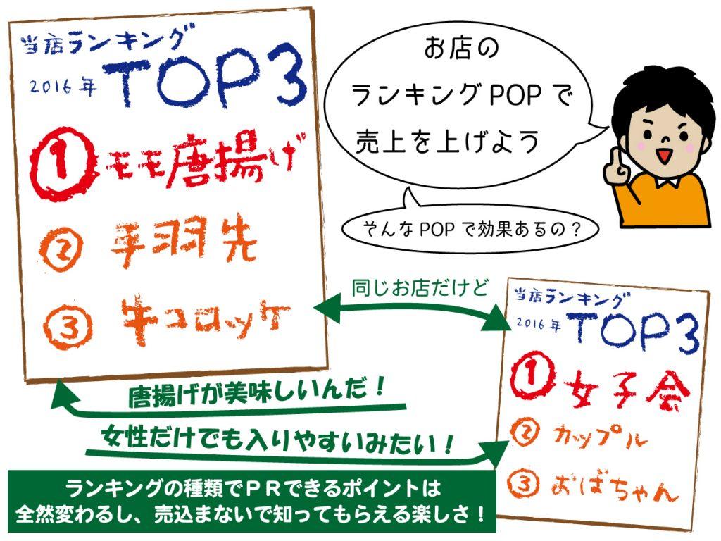 rankingpop